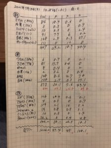 栄養価計算